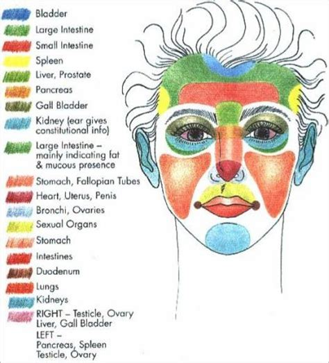 does acne cause redness of the face picture 12