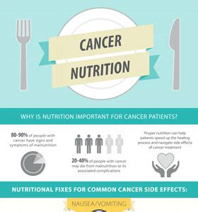 bladder cancer nutrition therapy picture 7