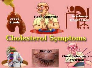 systoms of high cholesterol picture 13