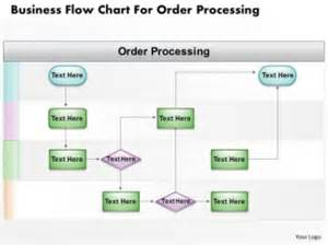 order processor as a business from home picture 11