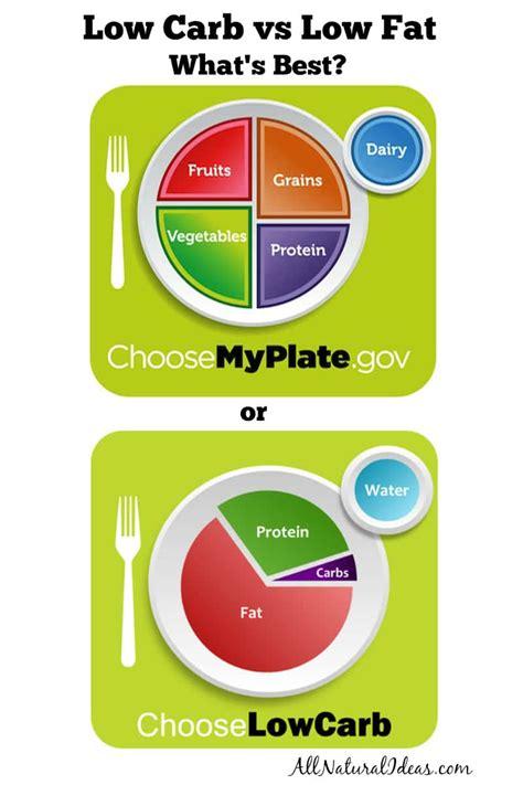 Lowfat low cholesterol diet picture 7