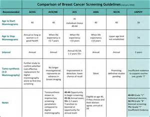 annual liver screening tests guidelines picture 3