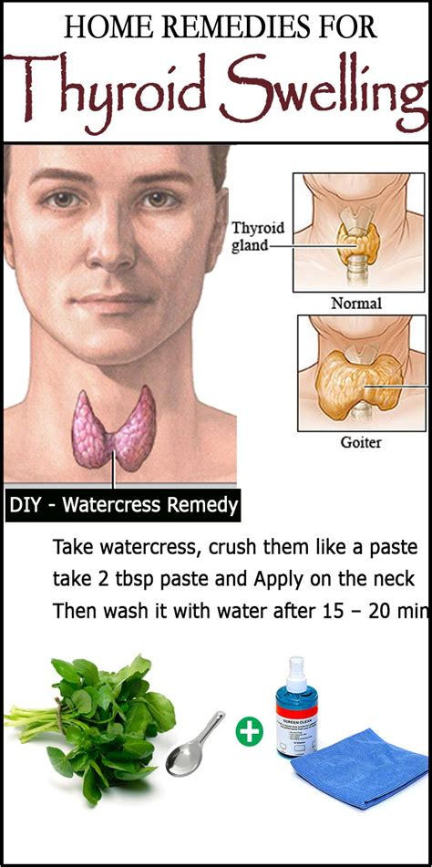 ayurveda for thyroid cancer picture 3