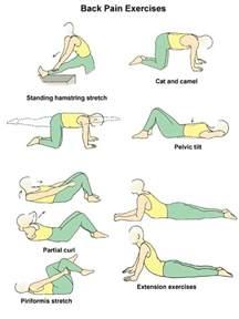 stretch hurt back picture 1