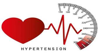 High blood pressure symtoms picture 1