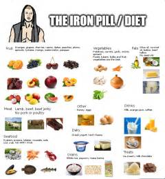 diet message board picture 3