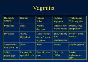 treatment for vaginal bacterial infection picture 3