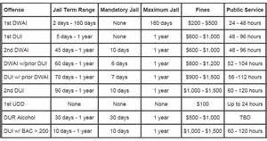 criminal charges for prescriptions picture 7