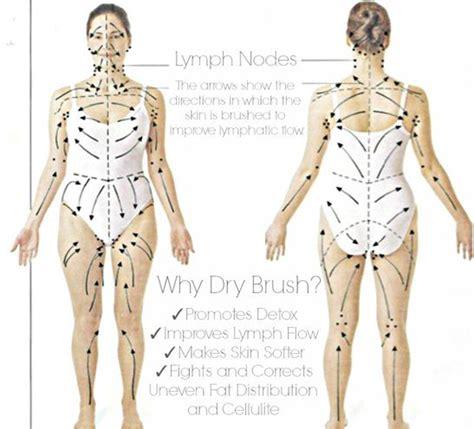 dry brushing loose skin picture 14