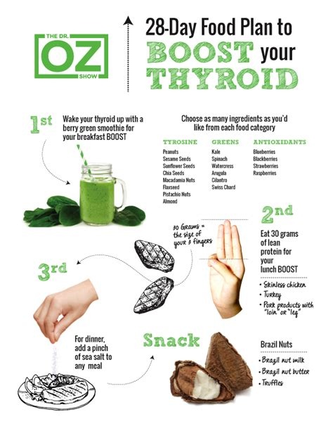 advice about sluggish thyroid from dr.oz picture 11