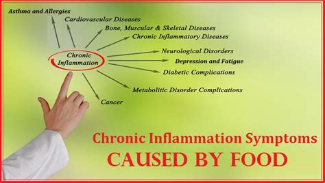 Inflamed stomach due cholesterol medication picture 2
