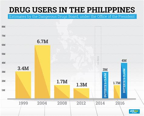 anti hemorrhoid drugs 2012 philippines picture 18