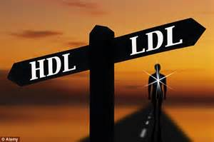 2014 latest ldl cholesterol treatments picture 18