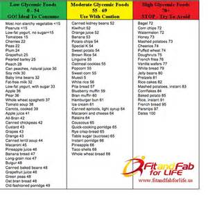 glycemic index diet picture 9