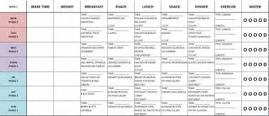 metabolism diet picture 7
