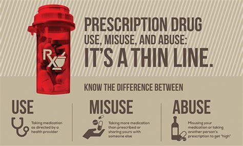 dangers of prescription drugs for diet picture 14