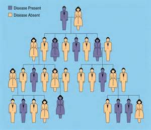 inherited genetic liver disease stats picture 13