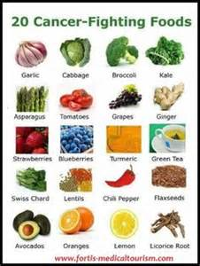 diet foods for cancer patients picture 15