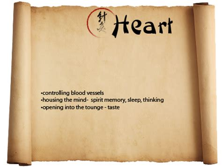 gal bladder or heart burn picture 1