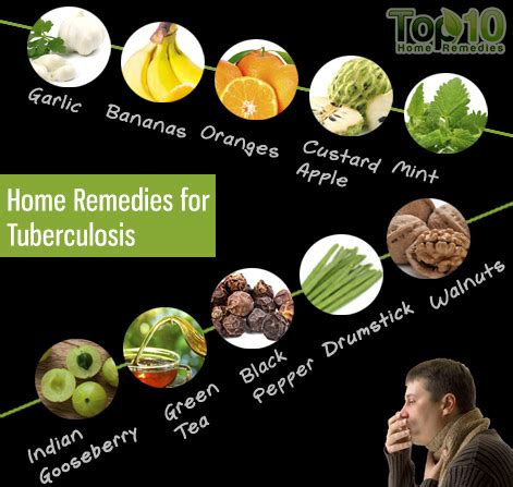 homeopathic medicine for intestinal tb picture 2