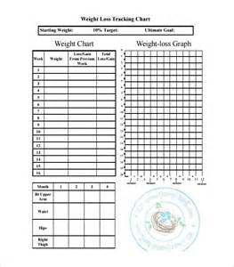 chart to track weight loss picture 3