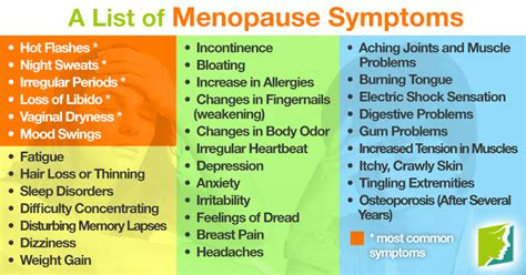 menopausal weight loss picture 15