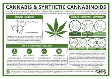 herbal formulas to create compion etc. picture 8
