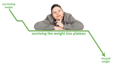 weight loss plateau picture 7