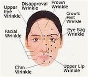 pressure points for anti aging picture 2
