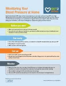 blood pressure basics picture 5