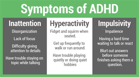 adhd related to diet picture 17