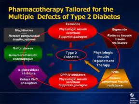 is oxyhives safe for type2 diabetics? picture 7