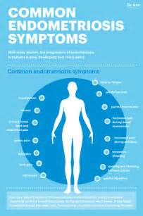 symptoms from change in diet picture 2