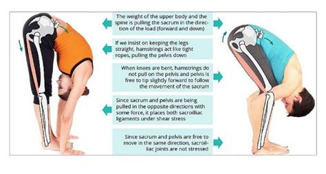 s i joint pain and pilates picture 8