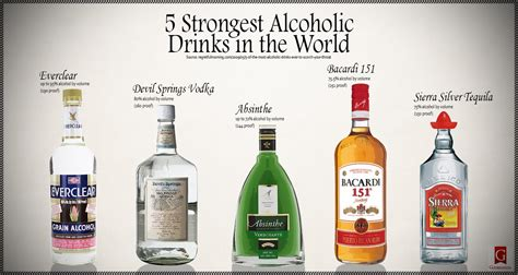 will whiskey make you fat picture 3