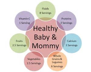 diet during pregnancy picture 11
