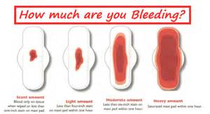 bleeding after menopause bright red - herpeset - picture 13