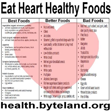 alaskan heart diet picture 1
