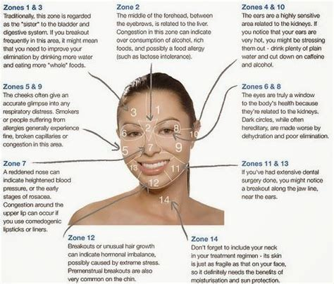 dealing with acne d to hormone changes picture 2