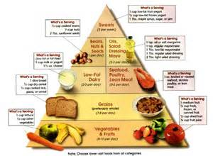 womans world article sample diet for lindora diet picture 7