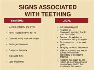 teething appetite loss picture 3