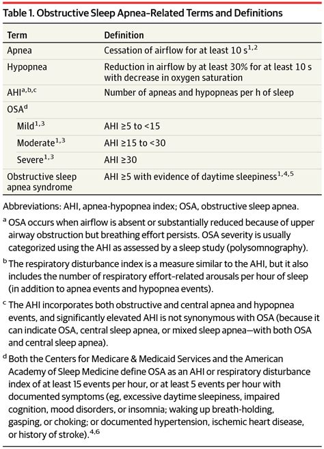 protocol for scoring hypopneas in polysomnography sleep study picture 16
