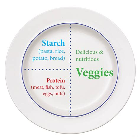 healthy eating diabetics picture 1