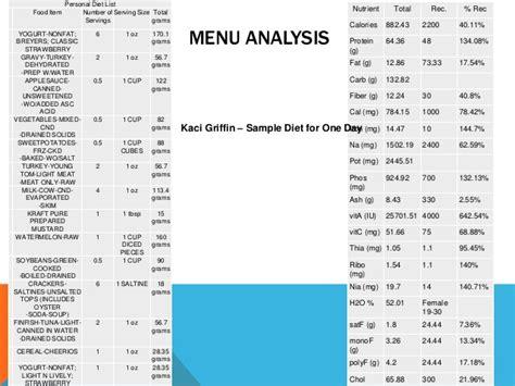 bariatric diet picture 1