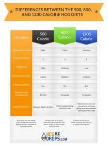 800 calorie diet picture 2