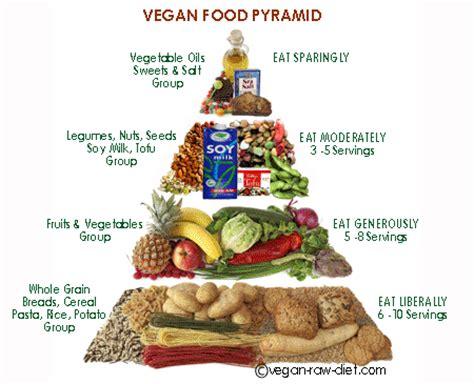 a vegan diet picture 7