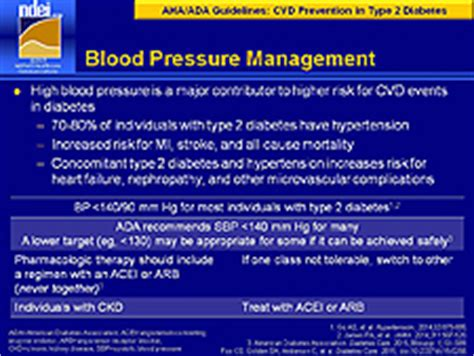 High blood pressure and ada picture 10