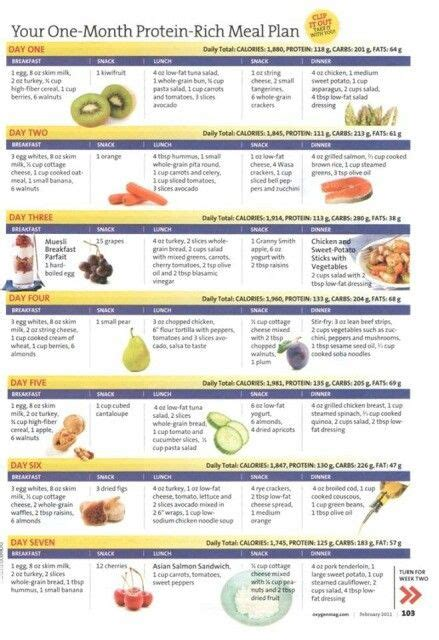 diet plan hig picture 10