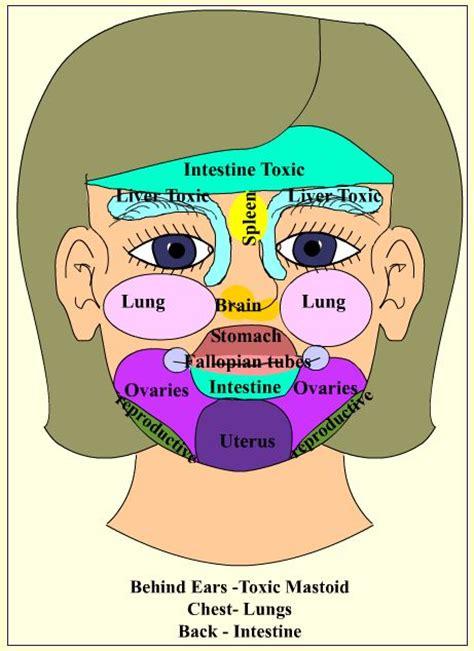 advocare causing acne picture 2