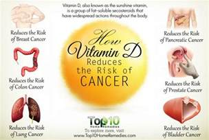 Vitamin d colon cancer picture 9